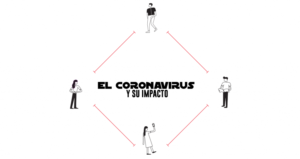 El coronavirus y su impacto social y económico